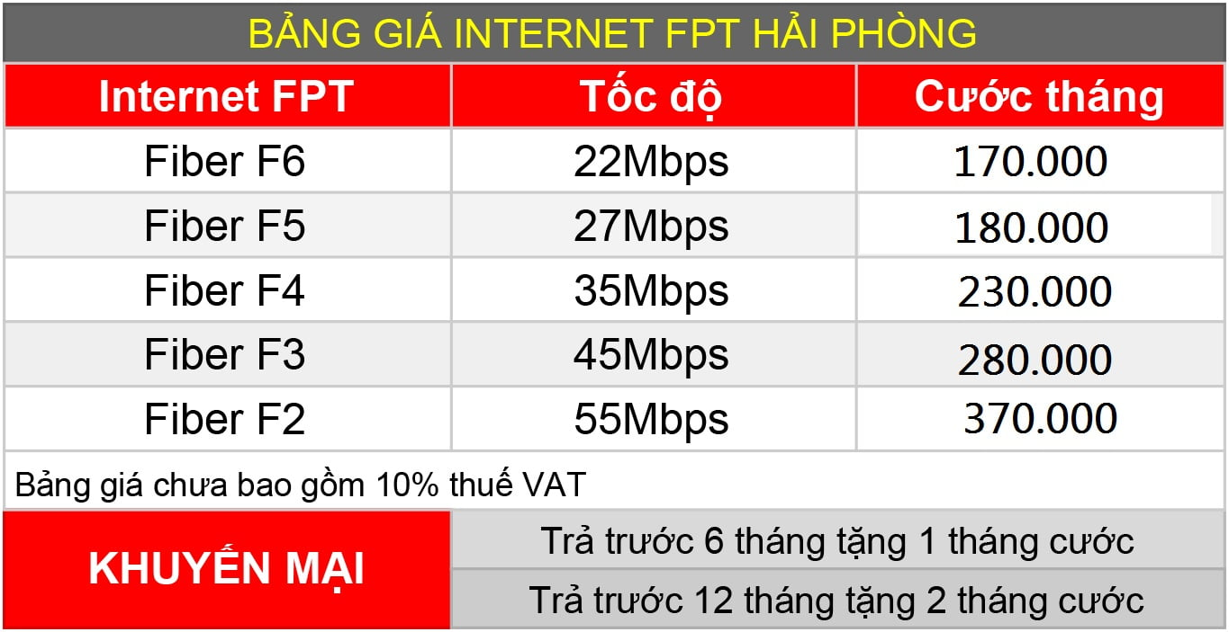 Lắp internet wifi FPT Hải Phòng